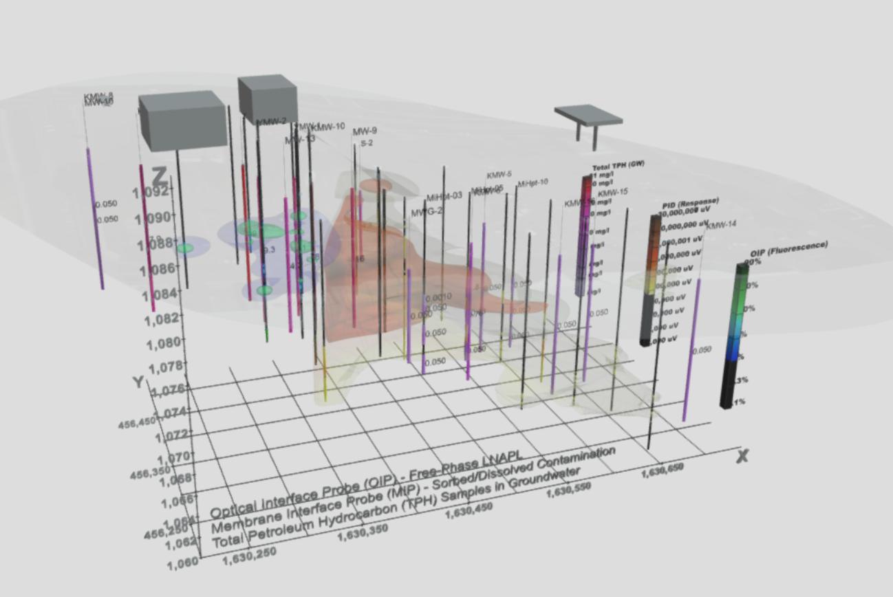 Image - 3D GW Plume 20200807