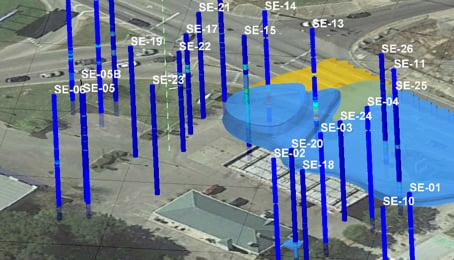 High Resolution Site Characterization with data management and visualization
